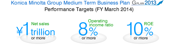 Konica Minolta Group Medium Term Business Plan
