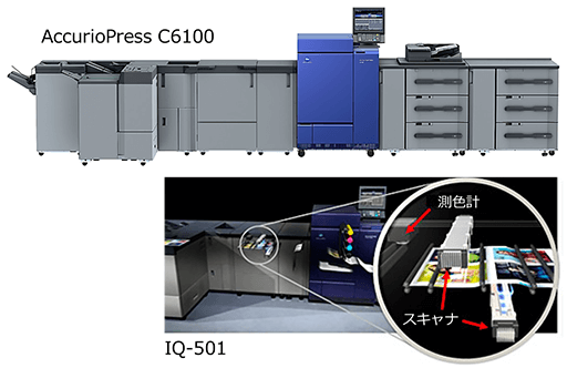 AccurioPress C6100 / IQ-501