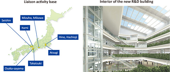 Left: Liaison activity base. Right: Interior of the new R&D building.