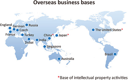 Overseas business bases